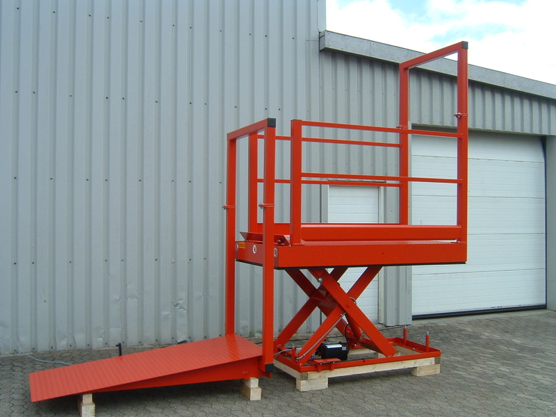 Surface mounted short rise scissor lift table